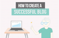 Building Blog Popularity in Four Easy Steps